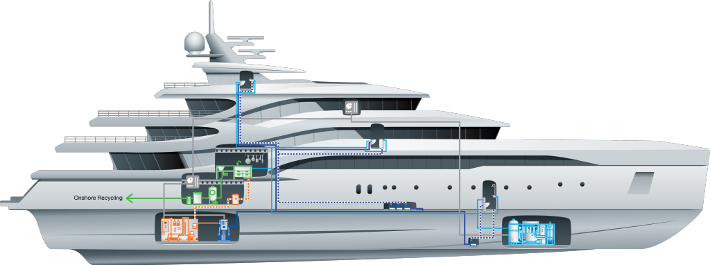 yacht_totalconcept